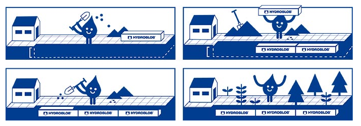 Hoe werkt Hydroblob Rioolherstel Assen